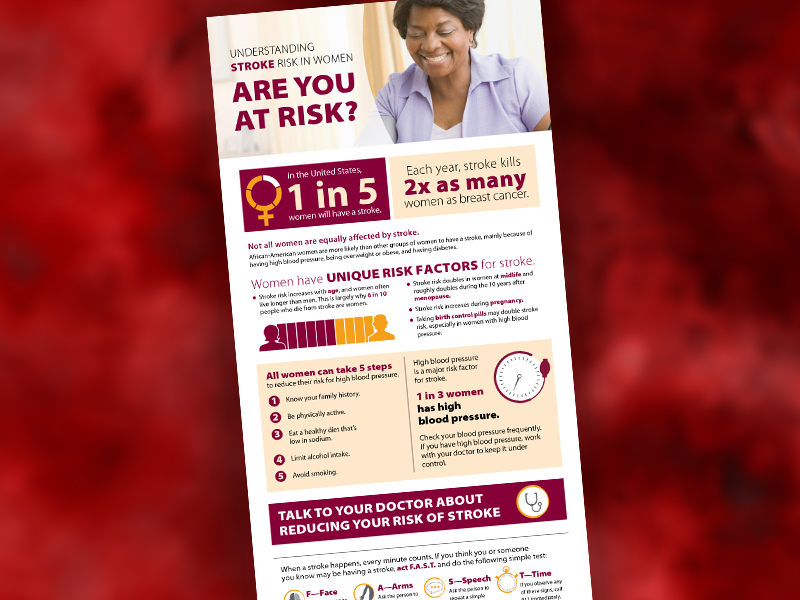 Palladian developed infographics to promote healthy lifestyles and help prevent cardiovascular disease.